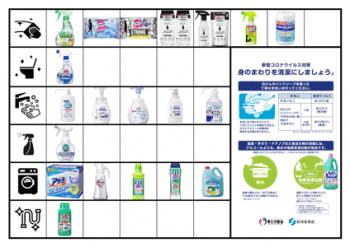 新型コロナウィルスの撃退にはこれが効く! 市販製品で殺菌消毒できるのは?