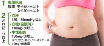 断食はダイエットにも、ガンにも効果的?!