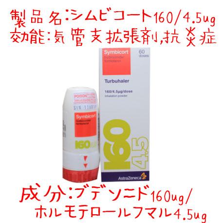 シムビコート(Symbicort)160/4.5ug・気管支喘息など|アストラゼネカ