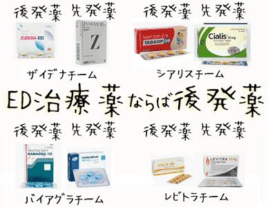 ED治療薬ならば4種の薬効成分から選択