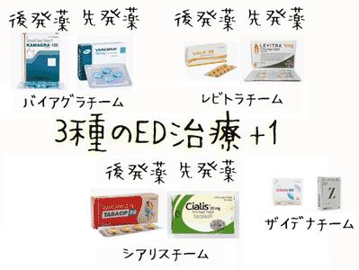3種類のED治療薬+1
