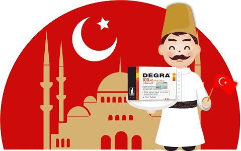 デグラはトルコ製のED治療薬