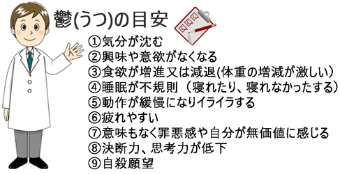 うつのチェックリスト