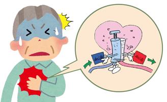血圧を下げ血液循環を効率よく