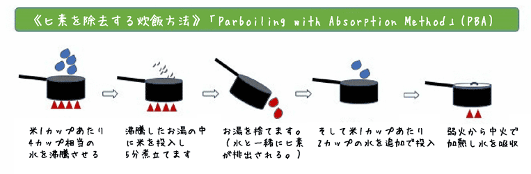 ヒ素を除去する炊飯方法